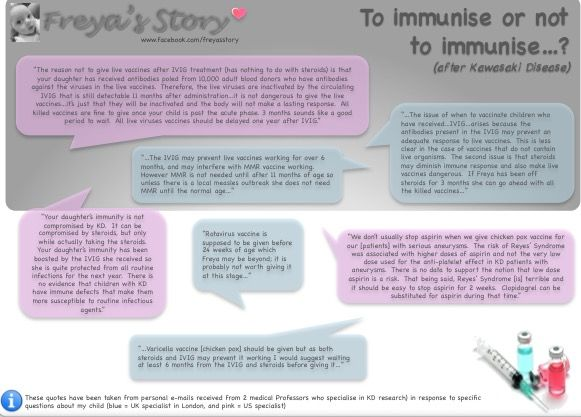 To Immunise or not to Immunise… – bluemama
